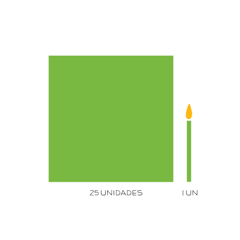 kit parabéns verde 1